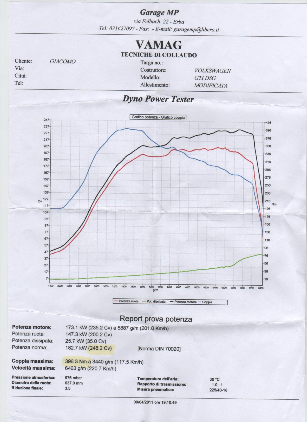gti rullata  - pagina 2 - motore  u0026 elettronica